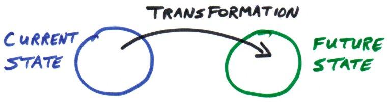 1-transformation